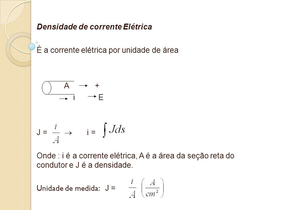 Densidade de corrente Elétrica É a corrente elétrica por unidade de área A + i E J = i = Onde : i é a corrente elétrica, A é a área da seção reta do c