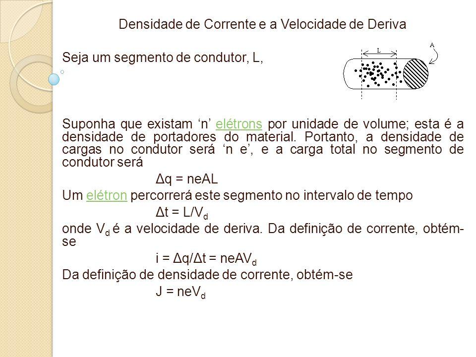 Densidade de Corrente e a Velocidade de Deriva Seja um segmento de condutor, L, Suponha que existam n elétrons por unidade de volume; esta é a densida