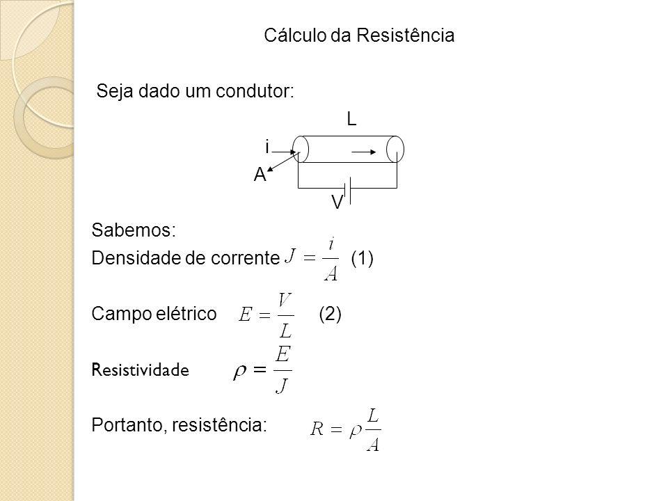 Cálculo da Resistência Seja dado um condutor: L i A V Sabemos: Densidade de corrente (1) Campo elétrico (2) Resistividade Portanto, resistência: