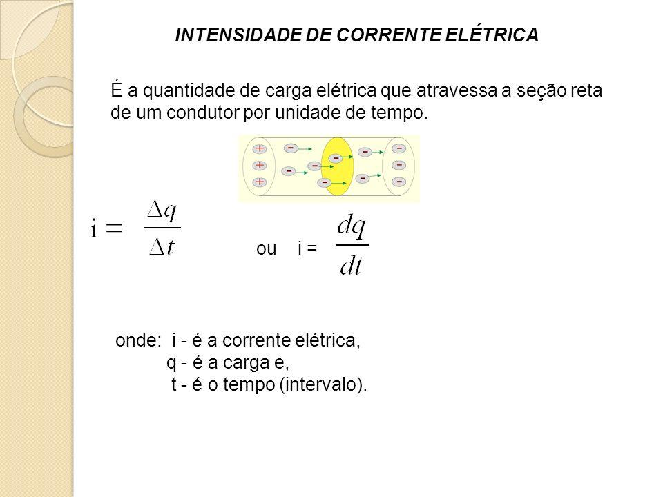 INTENSIDADE DE CORRENTE ELÉTRICA É a quantidade de carga elétrica que atravessa a seção reta de um condutor por unidade de tempo. i = ou i = onde: i -