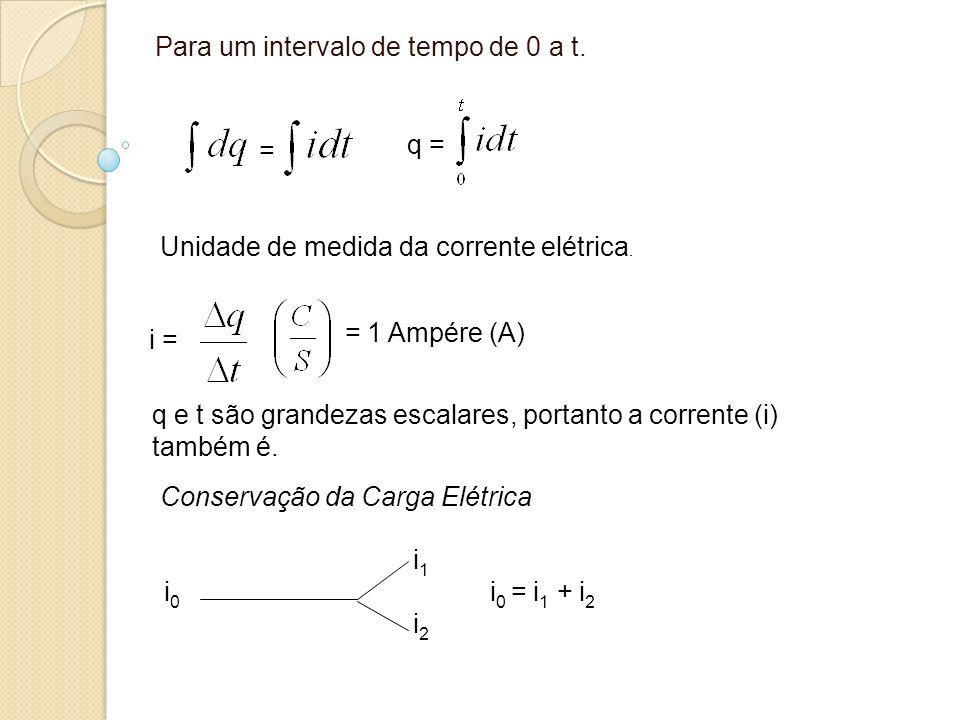 Para um intervalo de tempo de 0 a t. = q = Unidade de medida da corrente elétrica. i = = 1 Ampére (A) q e t são grandezas escalares, portanto a corren