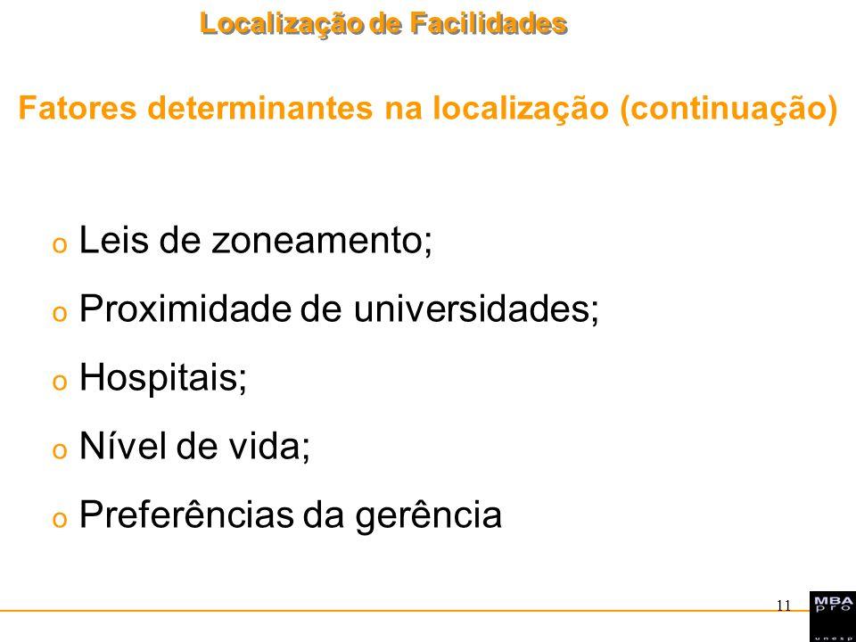 Localização de Facilidades 11 o Leis de zoneamento; o Proximidade de universidades; o Hospitais; o Nível de vida; o Preferências da gerência Fatores d