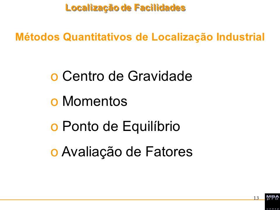 Localização de Facilidades 14 Métodos Quantitativos de Localização Industrial Centro de Gravidade oAvalia-se o local de menor custo para a instalação da empresa, considerando-se o fornecimento de matérias-primas e os mercados consumidores