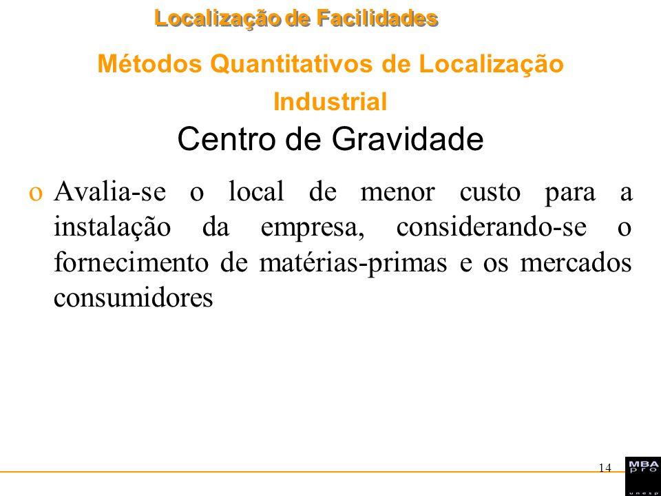 Localização de Facilidades 14 Métodos Quantitativos de Localização Industrial Centro de Gravidade oAvalia-se o local de menor custo para a instalação