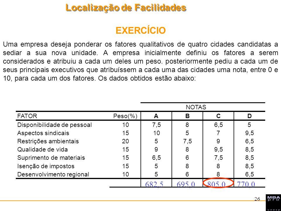Localização de Facilidades 26 NOTAS FATORPeso(%)ABCD Disponibilidade de pessoal107,586,55 Aspectos sindicais1510579,5 Restrições ambientais2057,596,5