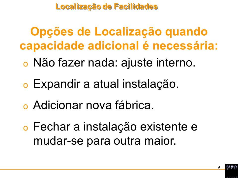 Localização de Facilidades 6 Opções de Localização quando capacidade adicional é necessária: o Não fazer nada: ajuste interno. o Expandir a atual inst