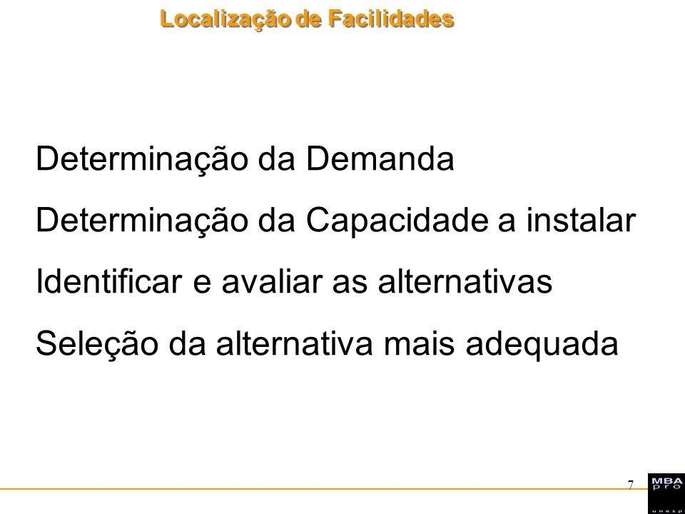 Localização de Facilidades 7 Determinação da Demanda Determinação da Capacidade a instalar Identificar e avaliar as alternativas Seleção da alternativ