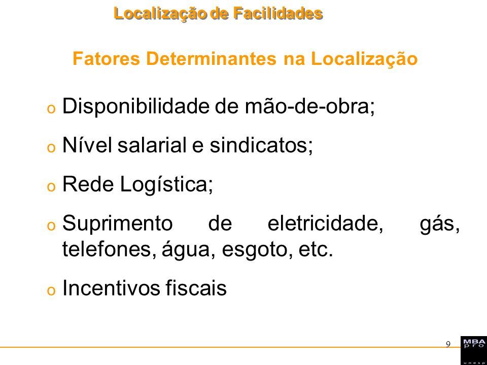 Localização de Facilidades 9 o Disponibilidade de mão-de-obra; o Nível salarial e sindicatos; o Rede Logística; o Suprimento de eletricidade, gás, tel