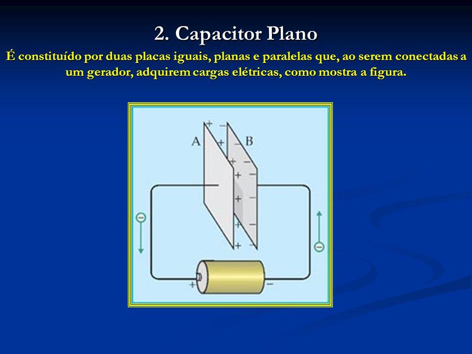 2. Capacitor Plano É constituído por duas placas iguais, planas e paralelas que, ao serem conectadas a um gerador, adquirem cargas elétricas, como mos