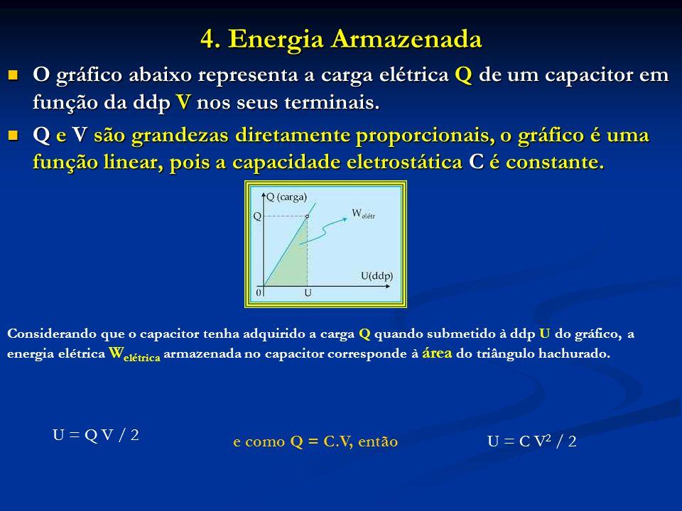4. Energia Armazenada O gráfico abaixo representa a carga elétrica Q de um capacitor em função da ddp V nos seus terminais. O gráfico abaixo represent