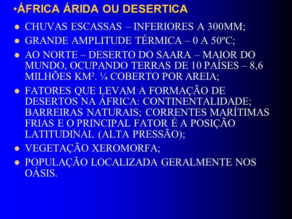 ÁFRICA ÁRIDA OU DESERTICAÁFRICA ÁRIDA OU DESERTICA CHUVAS ESCASSAS – INFERIORES A 300MM; GRANDE AMPLITUDE TÉRMICA – 0 A 50ºC; AO NORTE – DESERTO DO SA