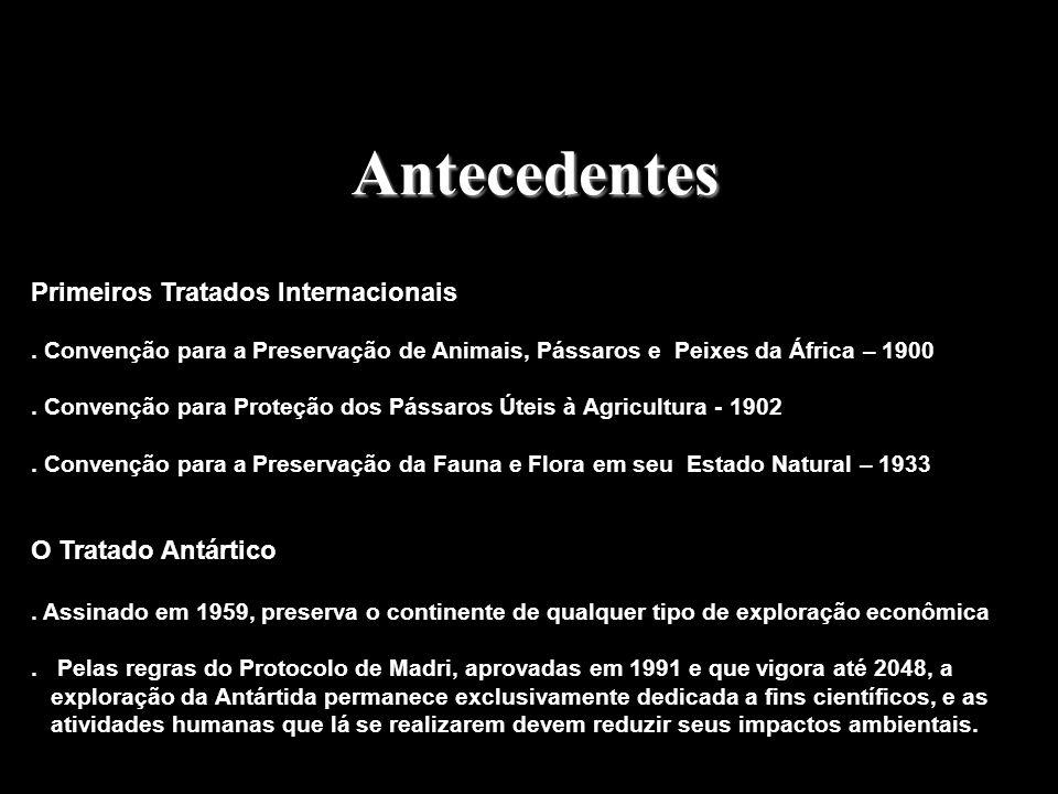 Antecedentes Primeiros Tratados Internacionais.