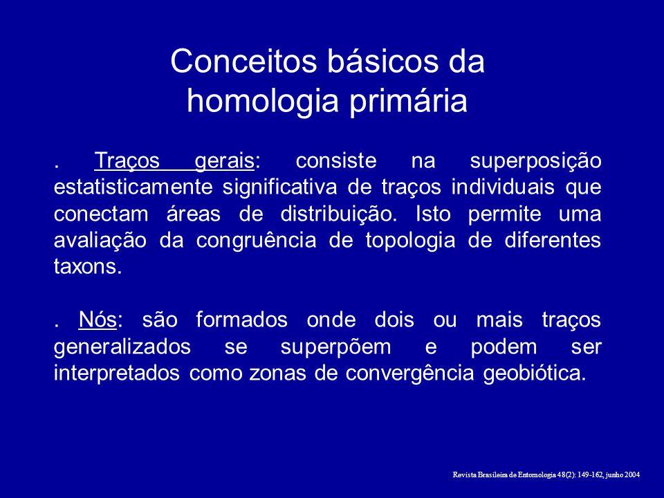 Conceitos básicos da homologia primária. Traços gerais: consiste na superposição estatisticamente significativa de traços individuais que conectam áre