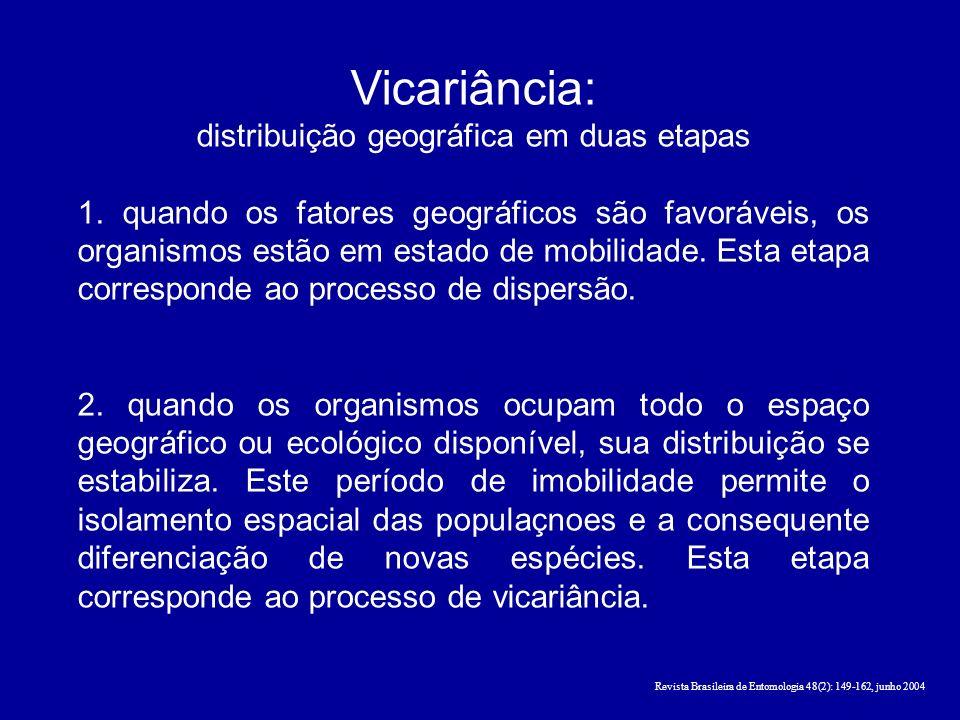 Vicariância: distribuição geográfica em duas etapas 1. quando os fatores geográficos são favoráveis, os organismos estão em estado de mobilidade. Esta