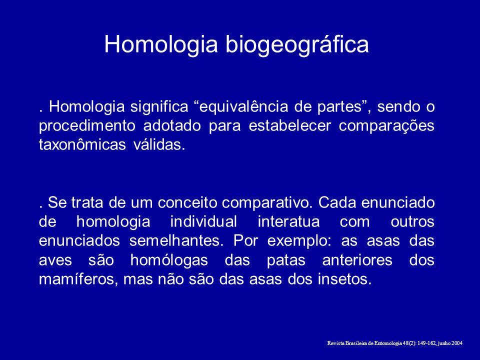 Homologia biogeográfica. Homologia significa equivalência de partes, sendo o procedimento adotado para estabelecer comparações taxonômicas válidas.. S