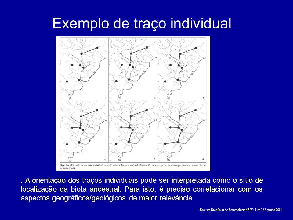 Exemplo de traço individual b. A orientação dos traços individuais pode ser interpretada como o sítio de localização da biota ancestral. Para isto, é