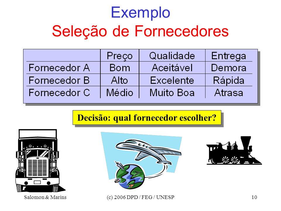 Salomon & Marins(c) 2006 DPD / FEG / UNESP10 Exemplo Seleção de Fornecedores Decisão: qual fornecedor escolher?