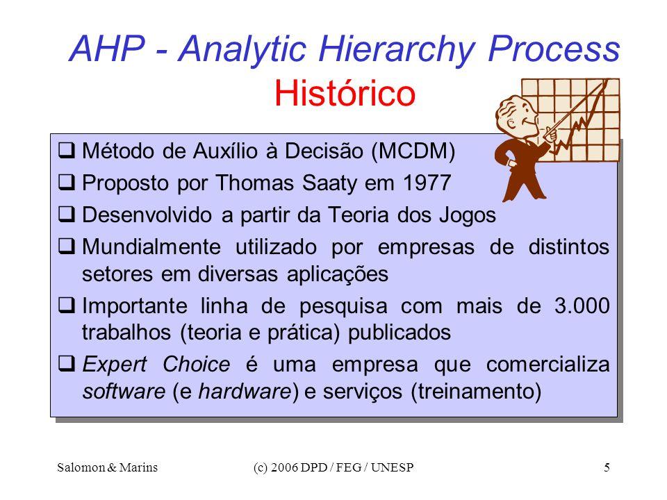 Salomon & Marins(c) 2006 DPD / FEG / UNESP5 AHP - Analytic Hierarchy Process Histórico Método de Auxílio à Decisão (MCDM) Proposto por Thomas Saaty em