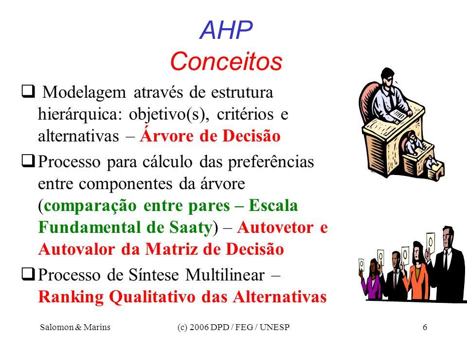 Salomon & Marins(c) 2006 DPD / FEG / UNESP6 AHP Conceitos Modelagem através de estrutura hierárquica: objetivo(s), critérios e alternativas – Árvore d