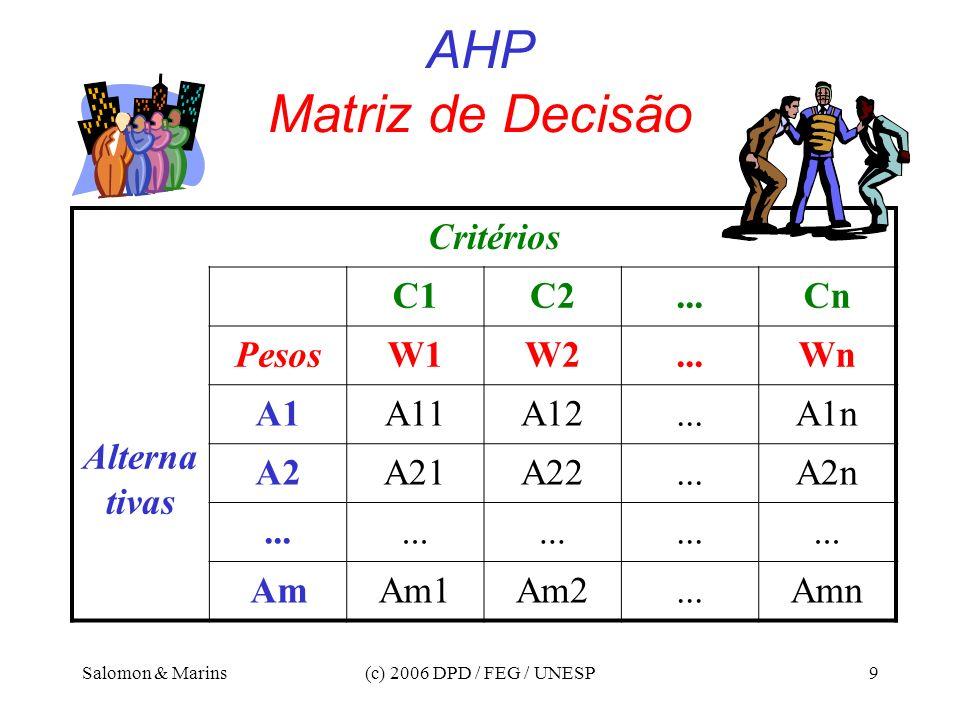 Salomon & Marins(c) 2006 DPD / FEG / UNESP9 AHP Matriz de Decisão Critérios Alterna tivas C1C2...Cn PesosW1W2...Wn A1A11A12...A1n A2A21A22...A2n... Am