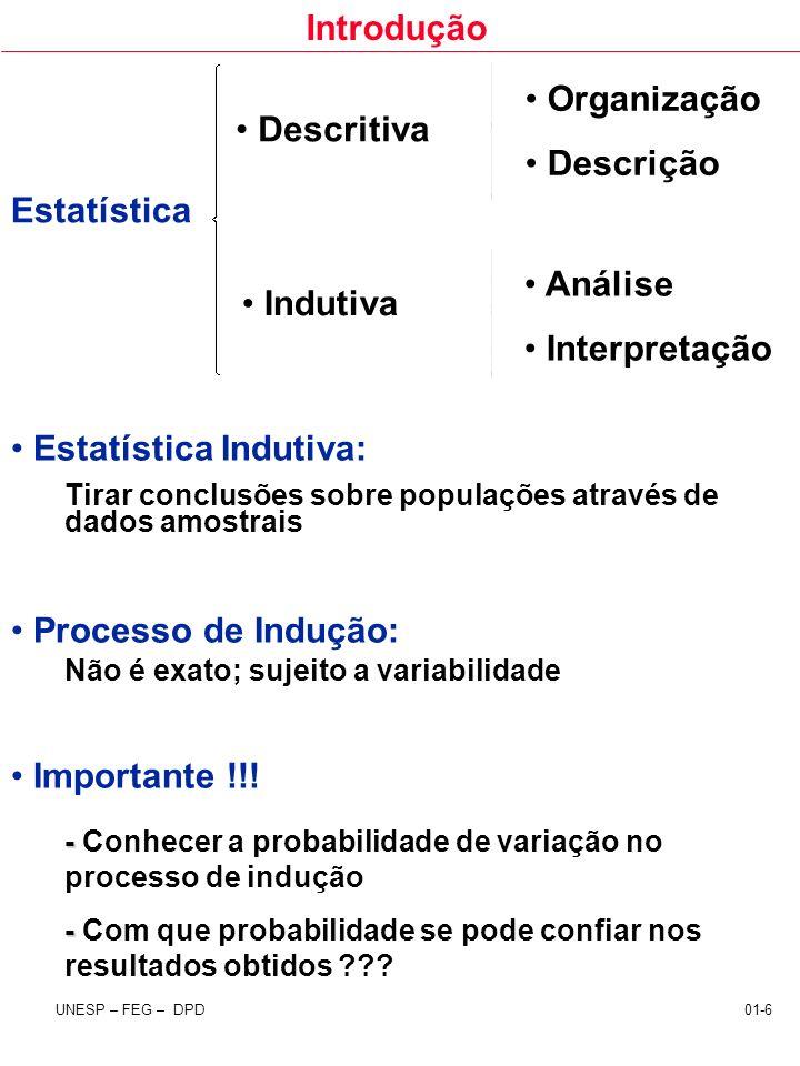Introdução UNESP – FEG – DPD 01-6 Estatística Descritiva Indutiva Organização Descrição Análise Interpretação Estatística Indutiva: Tirar conclusões s