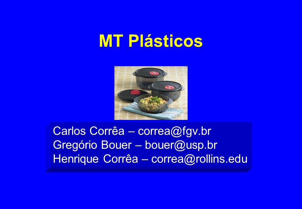 MT Plásticos Carlos Corrêa – correa@fgv.br Gregório Bouer – bouer@usp.br Henrique Corrêa – correa@rollins.edu