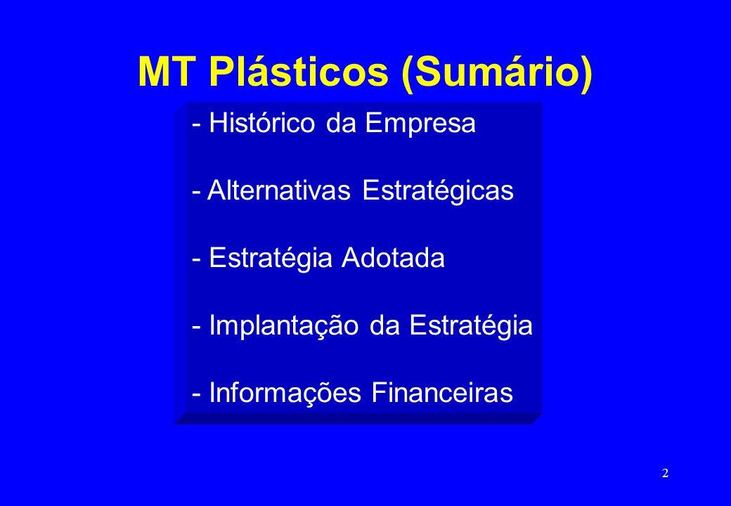 2 MT Plásticos (Sumário) - Histórico da Empresa - Alternativas Estratégicas - Estratégia Adotada - Implantação da Estratégia - Informações Financeiras