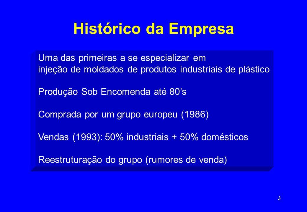 3 Histórico da Empresa Uma das primeiras a se especializar em injeção de moldados de produtos industriais de plástico Produção Sob Encomenda até 80s C