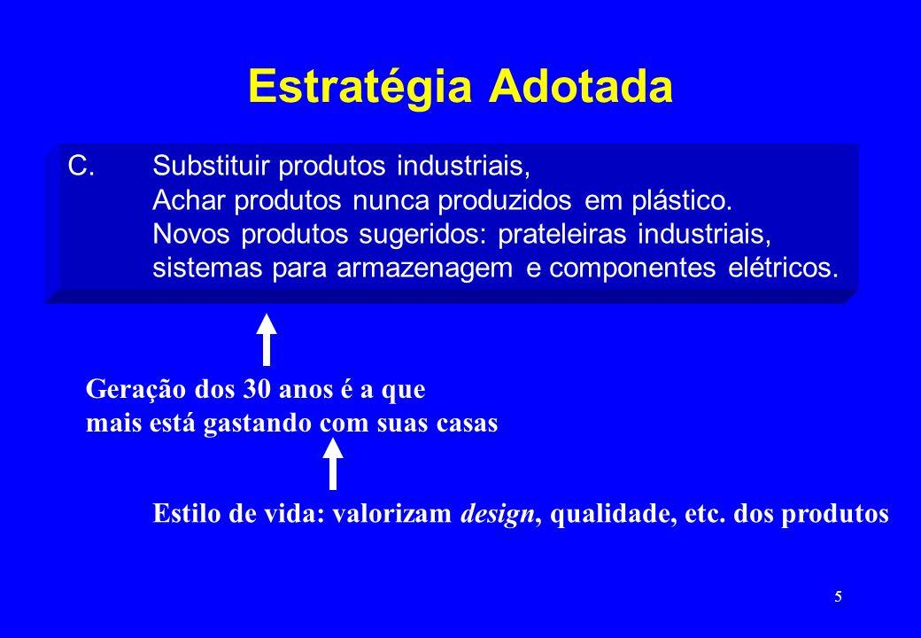5 Estratégia Adotada C. Substituir produtos industriais, Achar produtos nunca produzidos em plástico. Novos produtos sugeridos: prateleiras industriai