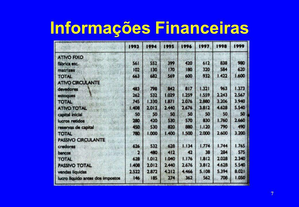7 Informações Financeiras