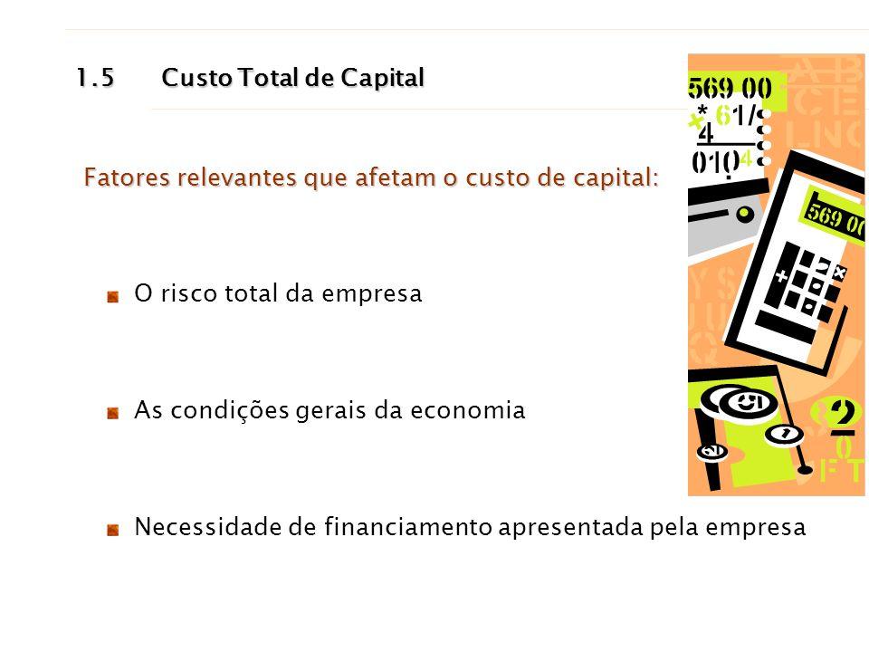 1.5Custo Total de Capital Fatores relevantes que afetam o custo de capital: As condições gerais da economia Necessidade de financiamento apresentada p