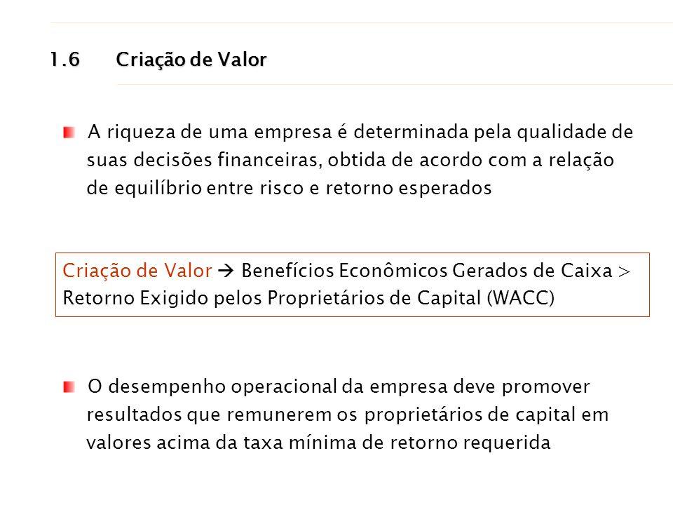 1.6Criação de Valor A riqueza de uma empresa é determinada pela qualidade de suas decisões financeiras, obtida de acordo com a relação de equilíbrio e