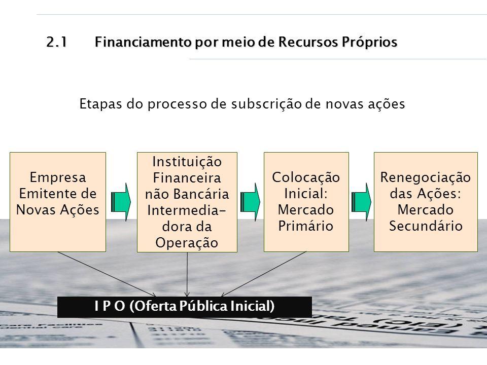 2.1Financiamento por meio de Recursos Próprios Renegociação das Ações: Mercado Secundário Colocação Inicial: Mercado Primário Instituição Financeira n
