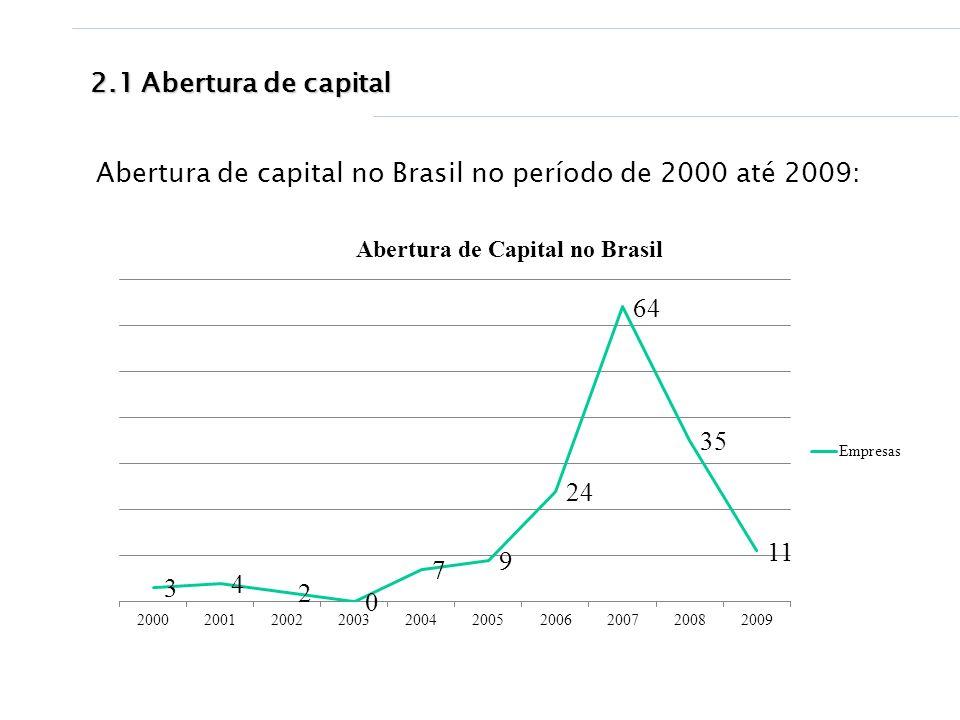 2.1 Abertura de capital Abertura de capital no Brasil no período de 2000 até 2009:
