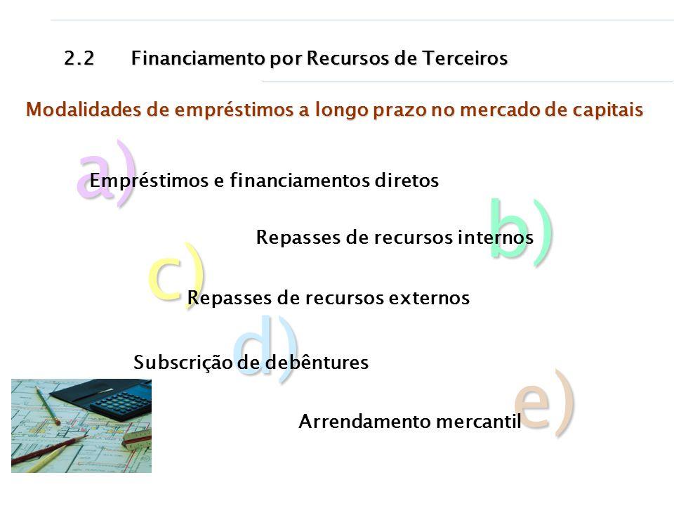 2.2Financiamento por Recursos de Terceiros c) Repasses de recursos externos a) Empréstimos e financiamentos diretos b) Repasses de recursos internos d