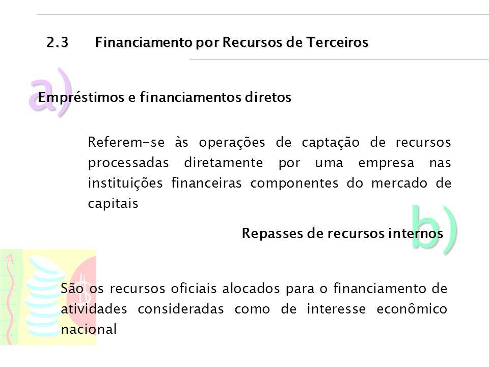 a) Empréstimos e financiamentos diretos 2.3Financiamento por Recursos de Terceiros b) Repasses de recursos internos Referem-se às operações de captaçã