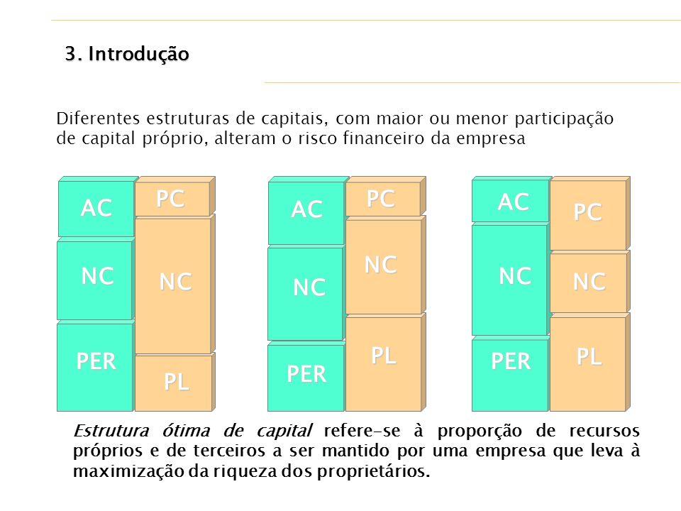Diferentes estruturas de capitais, com maior ou menor participação de capital próprio, alteram o risco financeiro da empresa AC NC PER PC NC PL AC NC