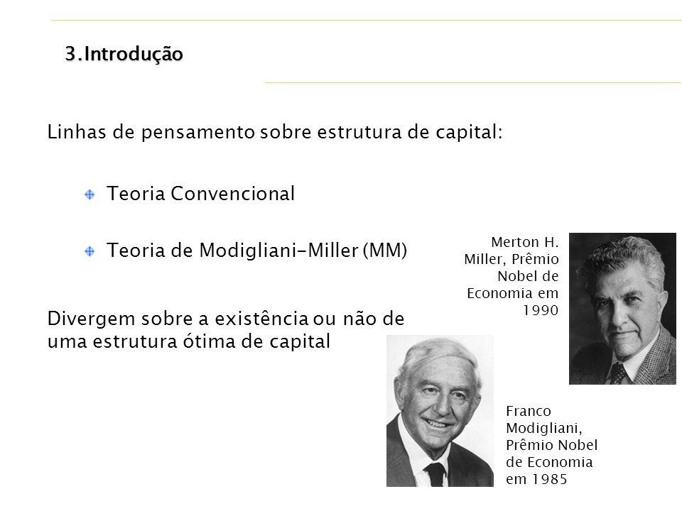Linhas de pensamento sobre estrutura de capital: Teoria Convencional Teoria de Modigliani-Miller (MM) Franco Modigliani, Prêmio Nobel de Economia em 1