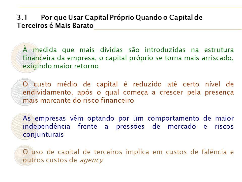 3.1Por que Usar Capital Próprio Quando o Capital de Terceiros é Mais Barato À medida que mais dívidas são introduzidas na estrutura financeira da empr