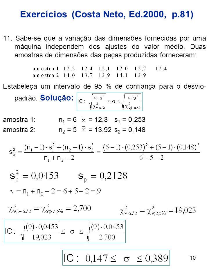 10 11. Sabe-se que a variação das dimensões fornecidas por uma máquina independem dos ajustes do valor médio. Duas amostras de dimensões das peças pro