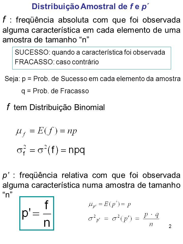 2 Distribuição Amostral de f e p´ f : freqüência absoluta com que foi observada alguma característica em cada elemento de uma amostra de tamanho n SUC
