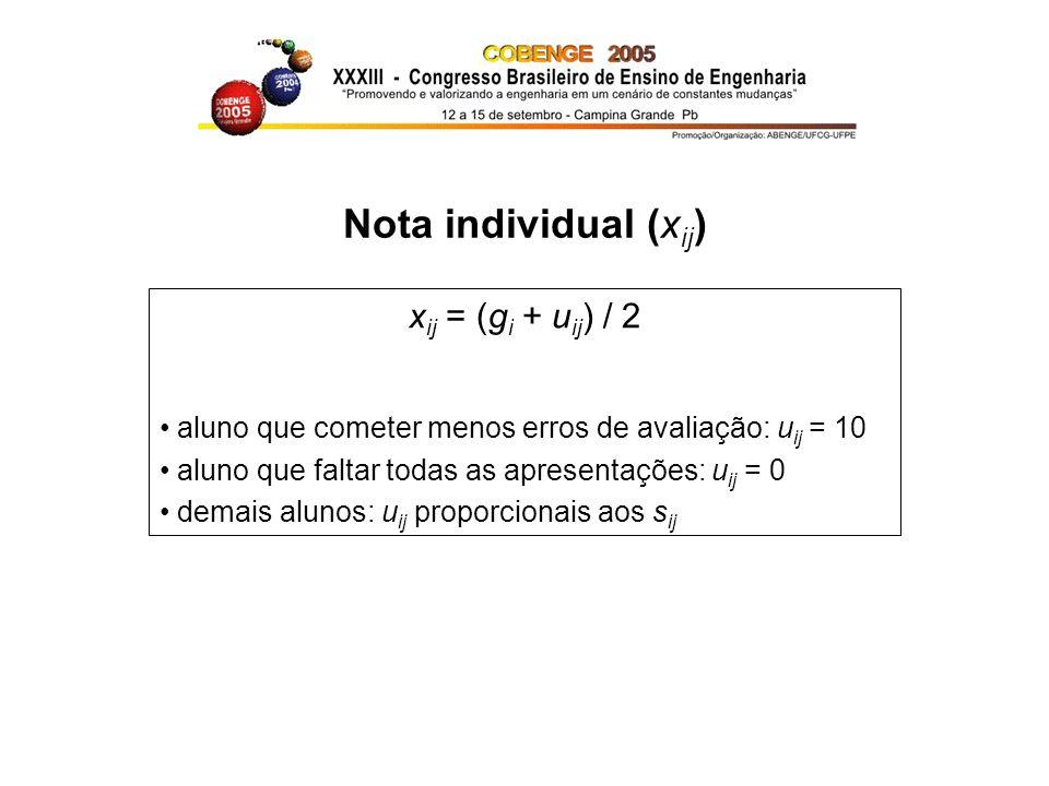 Nota individual (x ij ) x ij = (g i + u ij ) / 2 aluno que cometer menos erros de avaliação: u ij = 10 aluno que faltar todas as apresentações: u ij =