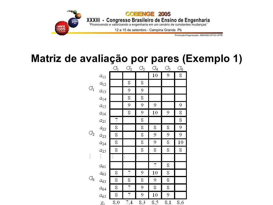 Matriz de avaliação por pares (Exemplo 1)