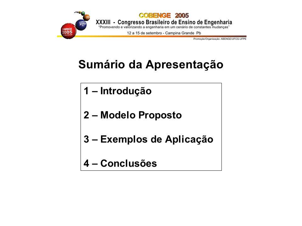 Sumário da Apresentação 1 – Introdução 2 – Modelo Proposto 3 – Exemplos de Aplicação 4 – Conclusões
