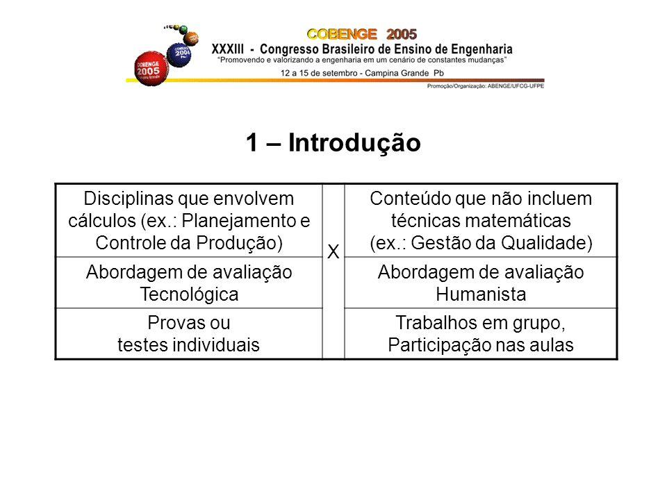 1 – Introdução Disciplinas que envolvem cálculos (ex.: Planejamento e Controle da Produção) X Conteúdo que não incluem técnicas matemáticas (ex.: Gest