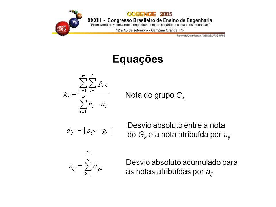 Equações Nota do grupo G k Desvio absoluto entre a nota do G k e a nota atribuída por a ij Desvio absoluto acumulado para as notas atribuídas por a ij