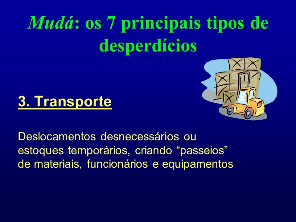 Mudá: os 7 principais tipos de desperdícios 2.