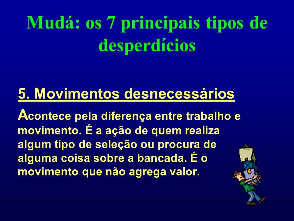 Mudá: os 7 principais tipos de desperdícios 4.