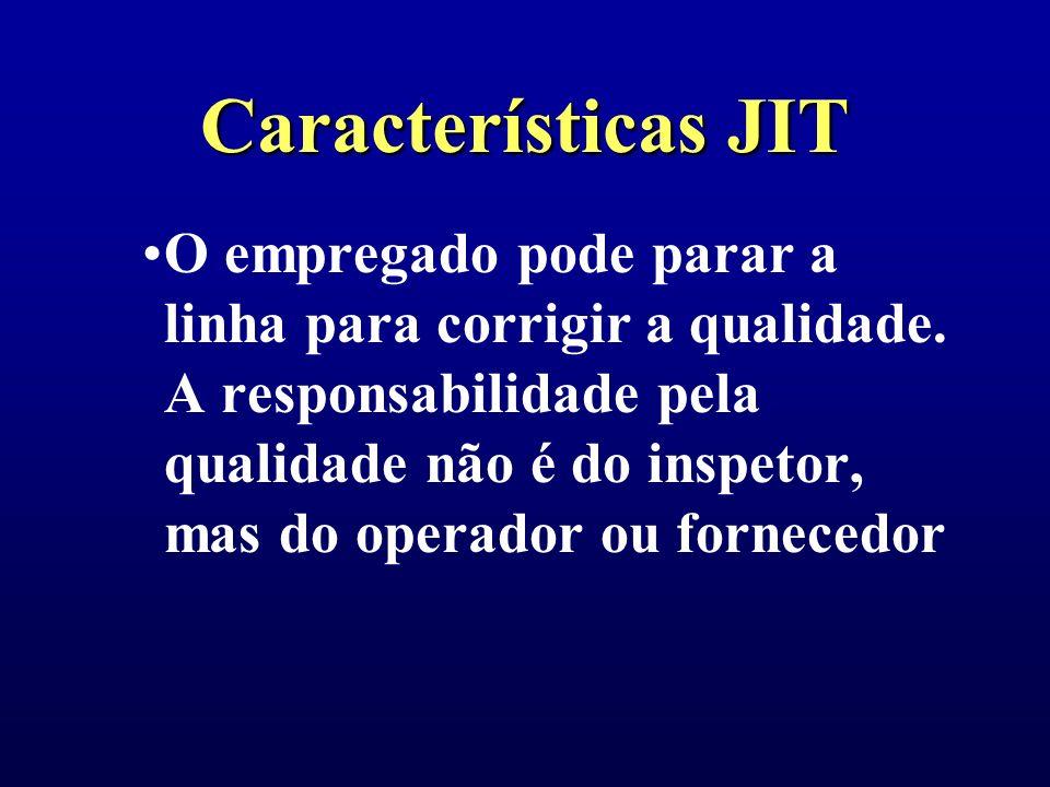 Características JIT O retrabalho é feito pelo mesmo funcionário Cada funcionário exige que não haja nenhum defeito nos materiais e peças da operação a