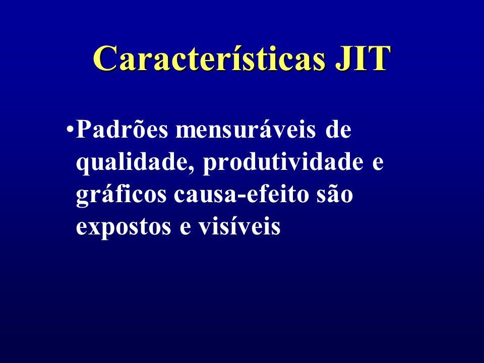 Características JIT O empregado pode parar a linha para corrigir a qualidade. A responsabilidade pela qualidade não é do inspetor, mas do operador ou